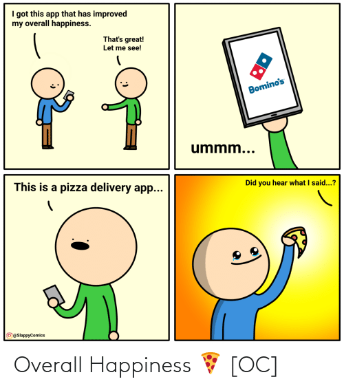 Happiness: Overall Happiness 🍕 [OC]