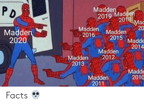 madden: P D  2019 Madden  2018  20  2016 2015 Madde  Madde  2020  2014  Madden  Madden2012  2013  Madde  2010  Madden  2011 Facts 💀