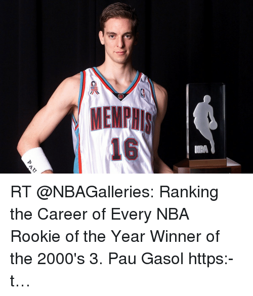 PA RT Ranking The Career Of Every NBA Rookie Of The Year