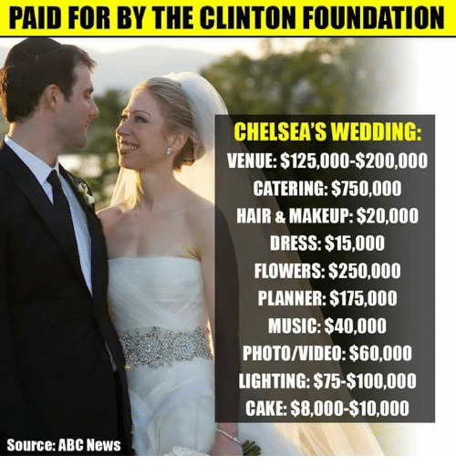 Chelsea Clinton Wedding Gown: Funny Abc News Memes Of 2016 On SIZZLE