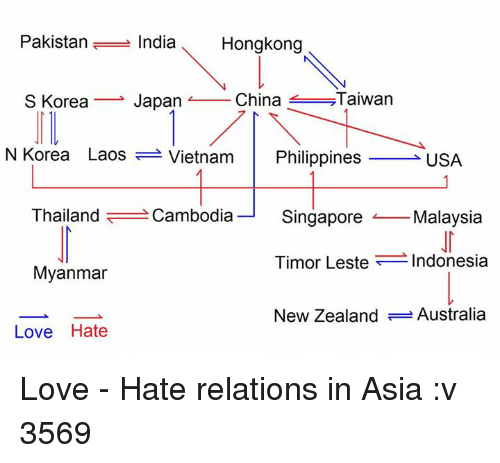 relationship between cambodia and india