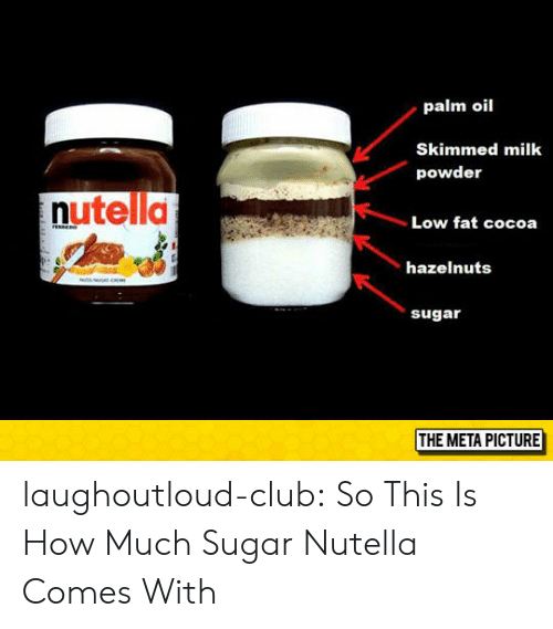 Nutella: palm oil  Skimmed milk  powder  nutella  Low fat cocoa  hazelnuts  sugar  THE META PICTURE laughoutloud-club:  So This Is How Much Sugar Nutella Comes With