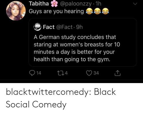 hearing: @paloonzzy · 1h  Guys are you hearing  Tabitha  GOR Fact @Fact · 9h  A German study concludes that  staring at women's breasts for 10  minutes a day is better for your  health than going to the gym.  O 14  274  34  <] blacktwittercomedy:  Black Social Comedy