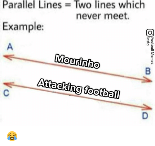 Football, Memes, and Never: Parallel Lines = Two lines which  never meet.  Example:  Mourinho  Attacking football 😂