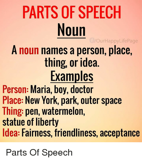 nouns: PARTS OF SPEECH  Noun  Our Happy Life Page  A noun names a person, place,  thing, or idea  Examples  Person  Maria, boy, doctor  Place  New York, park, outer space  Thing: pen, watermelon  statue of liberty  Idea  Fairness, friendliness, acceptance Parts Of Speech