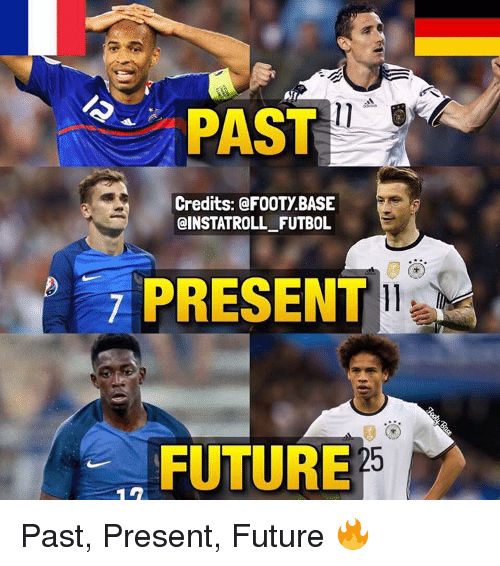 Memes, 🤖, and Futbol: PAST  Credits: FOOTY BASE  @INSTAT ROLL FUTBOL  PRESENT  FUTURE Past, Present, Future 🔥