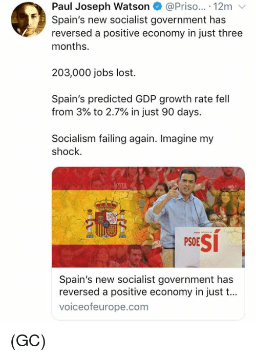 gdp: Paul Joseph Watson @Priso... 12m v  Spain's new socialist government has  reversed a positive economy in just three  months.  203,000 jobs lost.  Spain's predicted GDP growth rate fell  from 3% to 2.7% in just 90 days.  Socialism failing again. Imagine my  shock.  PSESİ  Spain's new socialist government has  reversed a positive economy in just t...  voiceofeurope.com (GC)