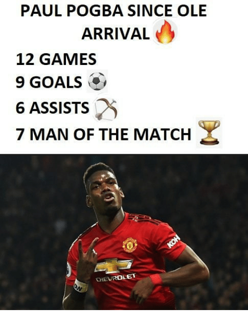 pogba: PAUL POGBA SINCE OLE  ARRIVAL  12 GAMES  9 GOALS  6 ASSISTS  7 MAN OF THE MATCH  CHEUROLET