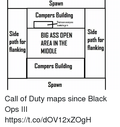 pawn: pawn  Campers Building  That room everyane  wants to ga in  Side  path far  flankingMIDDLE  Side  path far  flanking  BIG ASS OPEN  AREA IN THE  Campers Building  pawn Call of Duty maps since Black Ops III https://t.co/dOV12xZOgH