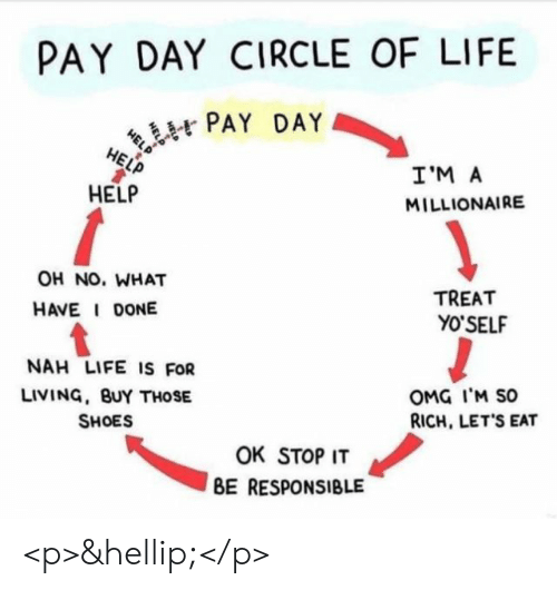 millionaire: PAY DAY CIRCLE OF LIFE  PAY DAY  HELP  HELP  I'M A  HELP  MILLIONAIRE  TREAT  OH NO. WHAT  YO'SELF  HAVE I DONE  NAH LIFE IS FOR  OMG I'M SO  LIVING, BUY THOSE  SHOES  RICH, LET'S EAT  OK STOP IT  BE RESPONSIBLE <p>&hellip;</p>