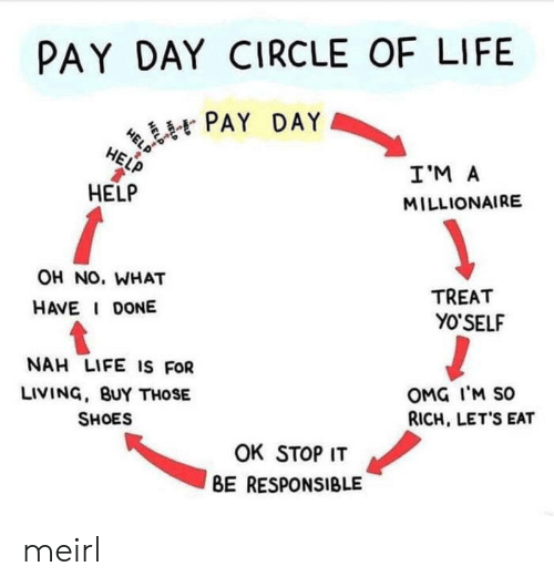 millionaire: PAY DAY CIRCLE OF LIFE  PAY DAY  HELP  I'M A  HELP  MILLIONAIRE  OH NO. WHAT  TREAT  HAVE DONE  YO'SELF  NAH LIFE IS FOR  OMG I'M SO  RICH, LET'S EAT  LIVING, BUY THOSE  SHOES  OK STOP IT  BE RESPONSIBLE  HELP meirl