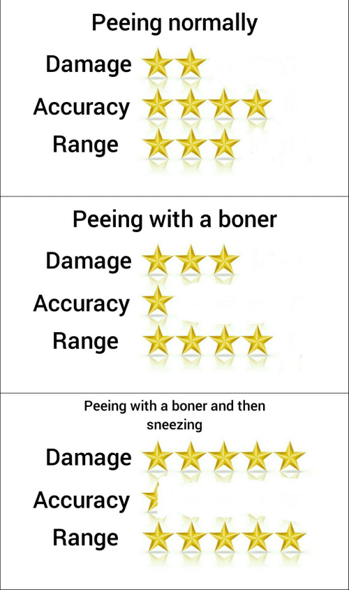 peeing: Peeing normally  Damage  Аccuracy  Range  Peeing with a boner  Damage  Аccuracy  Range  Peeing with a boner and then  sneezing  Damage  Аccuracy  Range