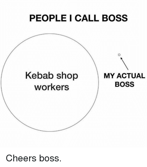 kebab: PEOPLE I CALL BOSS  Kebab shop  workers  MY ACTUAL  BOSS Cheers boss.