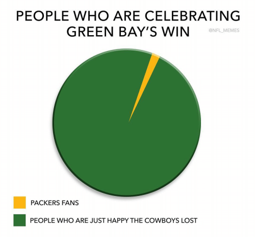 Packer Fans: PEOPLE WHO ARE CELEBRATING  GREEN BAY'S WIN  ONFL MEMES  PACKERS FANS  PEOPLE WHO ARE JUST HAPPY THE COWBOYS LOST