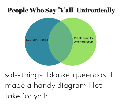 """the american: People Who Say """"Yall"""" Unironically  People From the  American South  LGBTQIA+ People sals-things:  blanketqueencas:  I made a handy diagram  Hot take for yall:"""