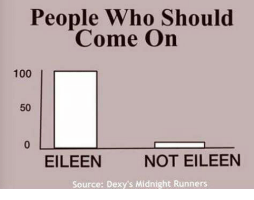dexys midnight runners: People Who Should  Come On  100I  50  0  EILEEN  NOT EILEE  Source: Dexy's Midnight Runners