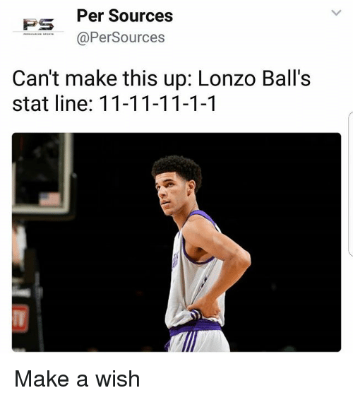 Memes, 🤖, and Make A: Per Sources  @PerSources  PS  Can't make this up: Lonzo Ball's  stat line: 11-11-11-1-1 Make a wish