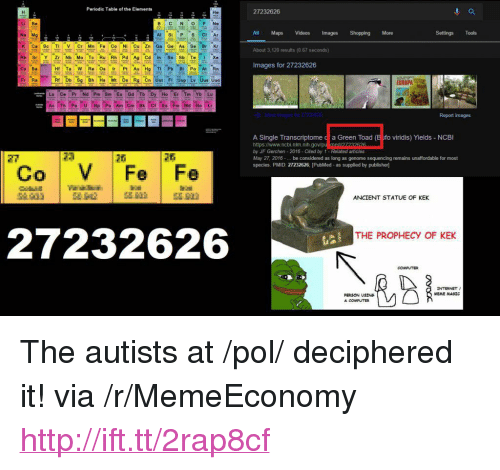 "periodic table: Periodic Table of the Elements  He  27232626  LI Be  All Maps Videos Images  About 3,120 results (0.67 seconds)  Images for 27232626  Shopping  More  Settings Tools  AI SIİP S CI Ar  K Ca Sc TI V Cr Mn Fe Co Ni Cu Zn Ga Br Kr  Rb r Y Nb Mo Te Ru Rh Pd Ag Cd In Sn Sb Te Xe  Na M  Ge As Se  EUROPA  La Co P Nd Pm Sm Eu GdT Dyor Tm Yb Lu  Ho Er Tm Yb Lu  Report images  A Single Transcriptome d a Green Toad ( fo viridis) Yields-NCBI  https://www.ncbi.nim.nih.gov/p  by JF Gerchen 2016- Cited by 1-Related articles  May 27, 2016-. be considered as long as genome sequencing remains unaffordable for most  species. PMID: 27232626. PubMed- as supplied by publisher  7  20  76  Co VFe Fe  ANCIENT STATUE OF KEK  27232626  THE PROPHECY OF KEK  INTERNET  MEME MAGIC  PERSON USTNG <p>The autists at /pol/ deciphered it! via /r/MemeEconomy <a href=""http://ift.tt/2rap8cf"">http://ift.tt/2rap8cf</a></p>"