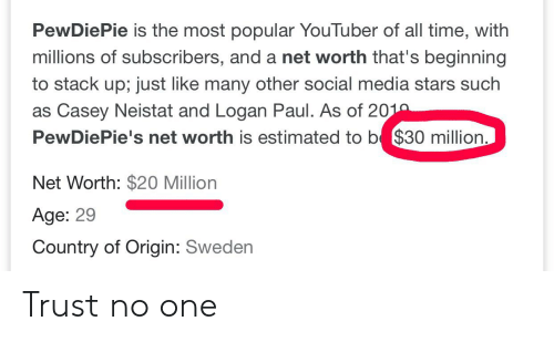 casey neistat: PewDiePie is the most popular YouTuber of all time, with  millions of subscribers, and a net worth that's beginning  to stack up; just like many other social media stars such  as Casey Neistat and Logan Paul. As of 2010  PewDiePie's net worth is estimated to b $30 million.  Net Worth: $20 Million  Age: 29  Country of Origin: Sweden Trust no one