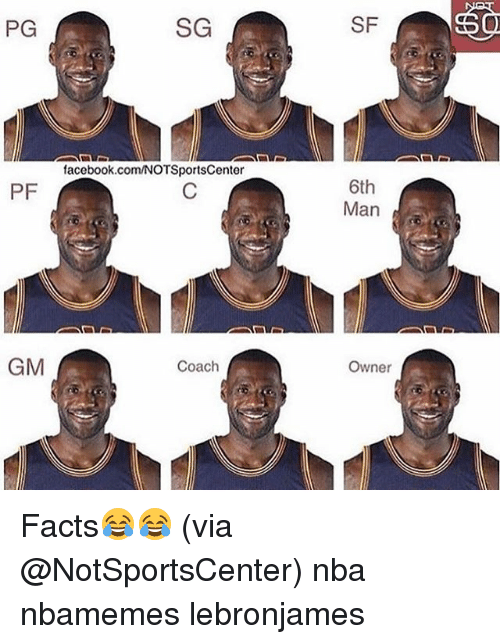 Basketball, Facebook, and Facts: PG  SG  SF  facebook.comNOTSportsCenter  6th  Man  PF  GM  Coach  Owner Facts😂😂 (via @NotSportsCenter) nba nbamemes lebronjames