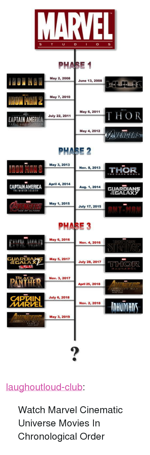 "America, Club, and Movies: PHASE 1  May 2, 2008  June 13, 2008  May 7, 2010  May 6, 2011  THOR  July 22, 2011  APTAIN AMERICA  May 4, 2012  PHASE 2  May 3, 2013  Nov. 8, 2013  THOR  April 4, 2014  CAPTAINAMERICA  TRİ WINTER 50101  Aug. 1, 2014  GUARDIANS  GALAX у  May 1, 2015  July 17, 2015  PHASE 3  May 6, 2016  Nov. 4, 2016  GUARDI  May 5, 2017July28, 2017  GALA  PANTHER  LACIS  Nov. 3, 2017  April 25, 2018  CAPTAIN  MARVEL  July 6, 2018  Nov. 2, 2018  May 3, 2019 <p><a href=""http://laughoutloud-club.tumblr.com/post/173296771207/watch-marvel-cinematic-universe-movies-in"" class=""tumblr_blog"">laughoutloud-club</a>:</p>  <blockquote><p>Watch Marvel Cinematic Universe Movies In Chronological Order</p></blockquote>"