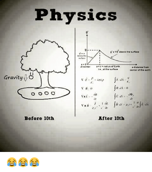 funny gravity memes of 2017 on sizzle 9gag
