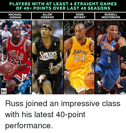 Allen Iverson, Kobe Bryant, and Michael Jordan: PLAYERS WITH AT LEAST 4 STRAIGHT GAMES  OF 40+ POINTS OVER LAST 40 SEASONS  MICHAEL  JORDAN  ALLEN  IVERSON  KOBE  BRYANT  RUSSELL  WESTBROOK  Rs  Cliy  24  3  AL  b/r Russ joined an impressive class with his latest 40-point performance.