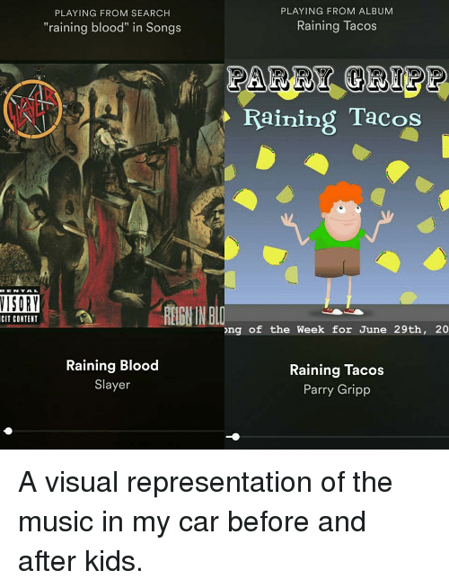 """Bloods, Funny, and Music: PLAYING FROM SEARCH  PLAYING FROM ALBUM  """"raining blood"""" in Songs  Raining Tacos  Raining Tacos  VISORY  CIT CONTENT  ng of the Week for June 29th, 20  Raining Blood  Slayer  Raining Tacos  Parry Gripp"""