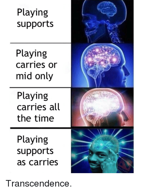 Dota 2, All the Time, and The Times: Playing  supports  Playing  Carries or  mid only  Playing  carries all  the time  Playing  supports  as Carries Transcendence.