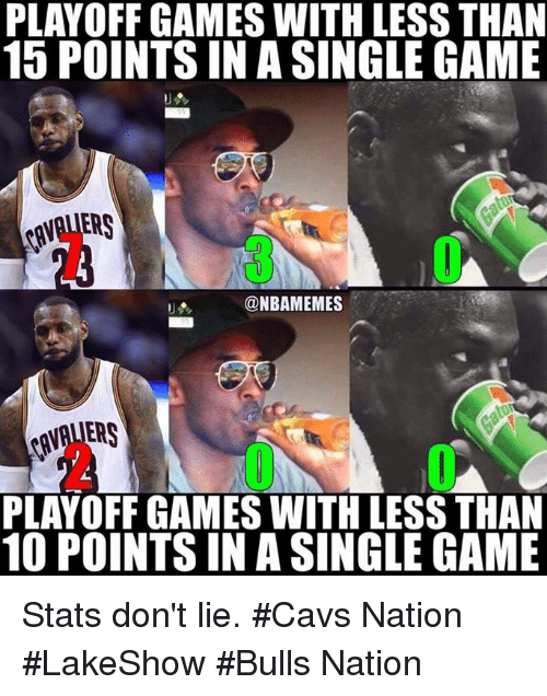 Cavs, Nba, and Bulls: PLAYOFF GAMES WITH LESS THAN  15 POINTS INA SINGLE GAME  @NBAMEMES  10 POINTS IN A SINGLE GAME Stats don't lie. #Cavs Nation #LakeShow #Bulls Nation