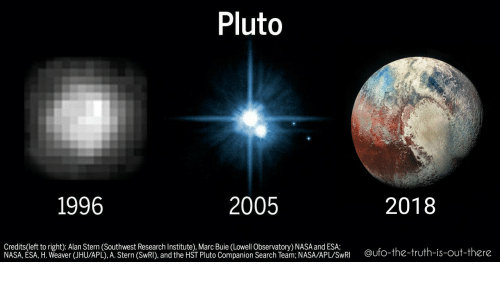 stern: Pluto  1996  2005  2018  Credits(left to right): Alan Stern (Southwest Research Institute), Marc Buie (Lowell Observatory) NASA and ESA;  NASA, ESA, H. Weaver (JHU/APL), A. Stern (SwRI), and the HST Pluto Companion Search Team; NASA/APL/SwRI