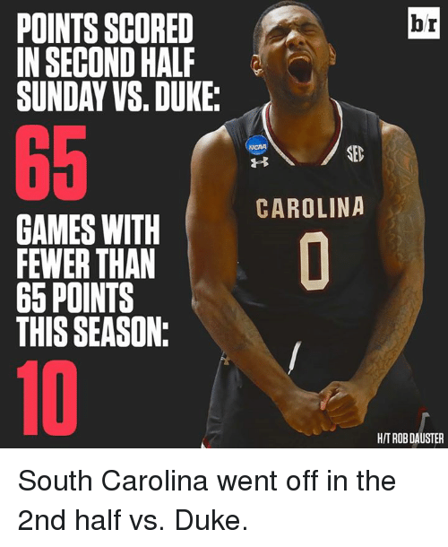 dukes: POINTS SCORED  IN SECOND HALF  SUNDAY VS DUKE.  GAMES WITH  FEWER THAN  65 POINTS  THIS SEASON:  br  SEL  CAROLINA  HIT ROBDAUSTER South Carolina went off in the 2nd half vs. Duke.
