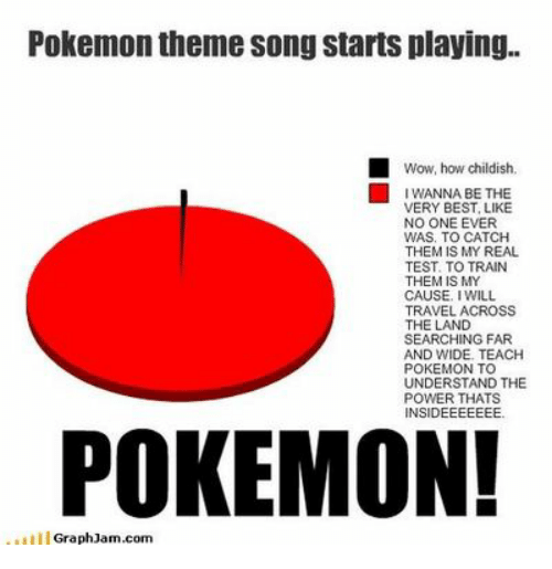 Graph Jam: Pokemon theme song starts playing.  Wow, how childish  WANNA BE THE  VERY BEST, LIKE  NO ONE EVER  WAS TO CATCH  THEM IS MY REAL  TEST. TO TRAIN  THEM IS MY  CAUSE, I WILL  TRAVEL ACROSS  THE LAND  SEARCHING FAR  AND WIDE, TEACH  POKEMON TO  UNDERSTAND THE  POWER THATS  NSIDEEEEEEE  POKEMON!  lull Graph Jam, com