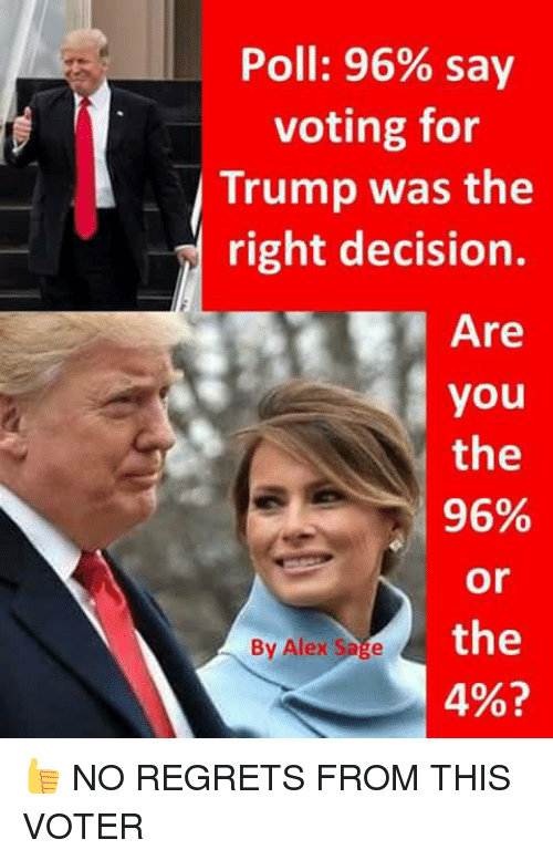 Memes, Sage, and Trump: Poll: 96% say  voting for  Trump was the  right decision.  Are  you  the  96%  Or  the  By Alex  Sage  4%? 👍 NO REGRETS FROM THIS VOTER