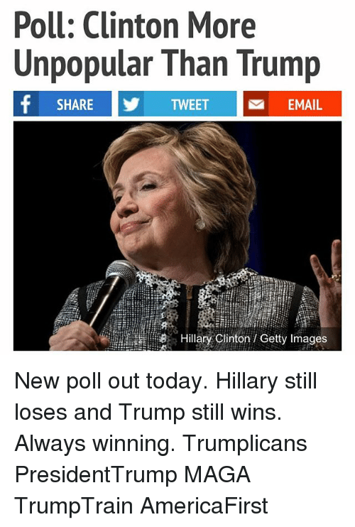 Hillary Clinton, Memes, and Email: Poll: Clinton More  Unpopular Ihan Trump  SHARE  TWEET  EMAIL  e Hillary Clinton / Getty Images New poll out today. Hillary still loses and Trump still wins. Always winning. Trumplicans PresidentTrump MAGA TrumpTrain AmericaFirst