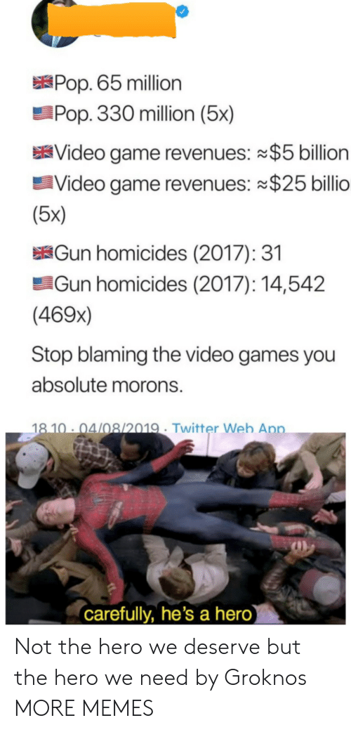 The Hero We Need: Pop. 65 million  Pop. 330 million (5x)  Video game revenues: $5 billion  Video game revenues: $25 billio  (5x)  Gun homicides (2017): 31  Gun homicides (2017): 14,542  (469x)  Stop blaming the video games you  absolute morons.  18.10 04/08/2019 Twitter Web App.  (carefully, he's a hero Not the hero we deserve but the hero we need by Groknos MORE MEMES