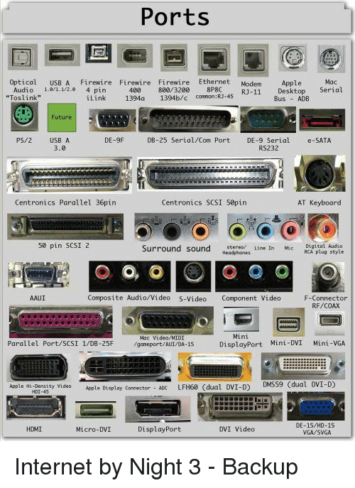 types of x 25 devices