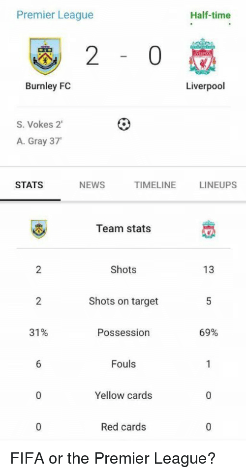 fc liverpool: Premier League  Half-time  Burnley FC  Liverpool  S. Vokes 2  A. Gray 37  NEWS  TIMELINE  LINEUPS  STATS  Team stats  Shots  13  Shots on target  31%  Possession  69%  Fouls  Yellow cards  Red cards FIFA or the Premier League?