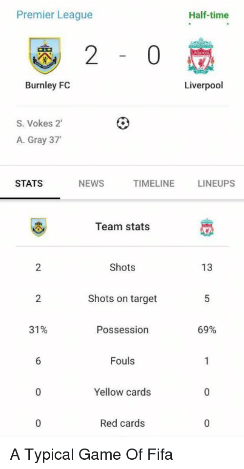 fc liverpool: Premier League  Half-time  Burnley FC  Liverpool  S. Vokes 2  A. Gray 37  NEWS  TIMELINE  LINEUPS  STATS  Team stats  Shots  13  Shots on target  31%  Possession  69%  Fouls  Yellow cards  Red cards A Typical Game Of Fifa