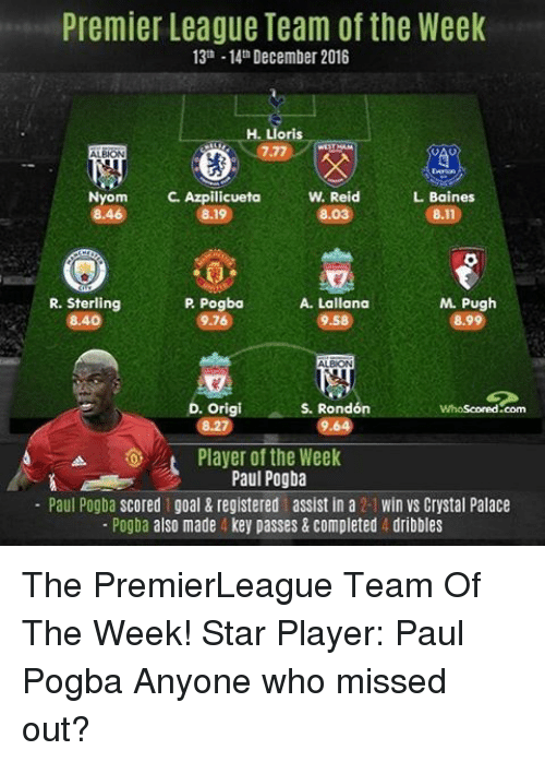 premier-league-teams: Premier League Team of the Week  13 -14th December 2016  H. ori  ALBION  Nyom  C. Azpilicueta  L Baines  W. Reid  8.19  8.03  8.11  Pugh  R. Sterling  P Pogba  A. Lallana  8.40  9.58  99  S. Rondon  D. Origi  WhoScored com  A Player of the Week  Paul Pogba  Paul Pogba scored goal & registered assist in a 2-1 win WS Crystal Palace  Pogba also made 4 key passes & Completed 4 dribbles The PremierLeague Team Of The Week! Star Player: Paul Pogba Anyone who missed out?