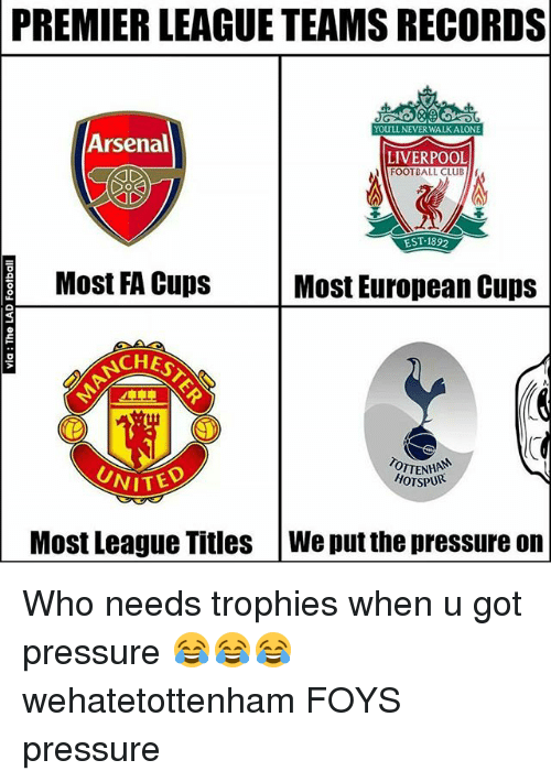 premier-league-teams: PREMIER  LEAGUE TEAMS RECORDS  YOULL NEVER WALKALONE  Arsenal  LIVERPOOL  FOOTBALL CLUB  .2  EST-1892  Most FA Cups  Most European Cups  CHES  OTTENHA  HOTSPUR  WITED  Most League Titles We put the pressure on Who needs trophies when u got pressure 😂😂😂 wehatetottenham FOYS pressure