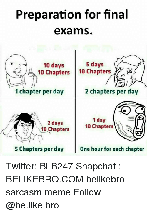 Be Like, Meme, and Memes: Preparation for final  exams.  10 days  10 Chapters  5 days  10 Chapte  1 chapter per day  2 chapters per day  1 day  10 Chapters  2 days  10 Chapters  One hour for each chapter Twitter: BLB247 Snapchat : BELIKEBRO.COM belikebro sarcasm meme Follow @be.like.bro