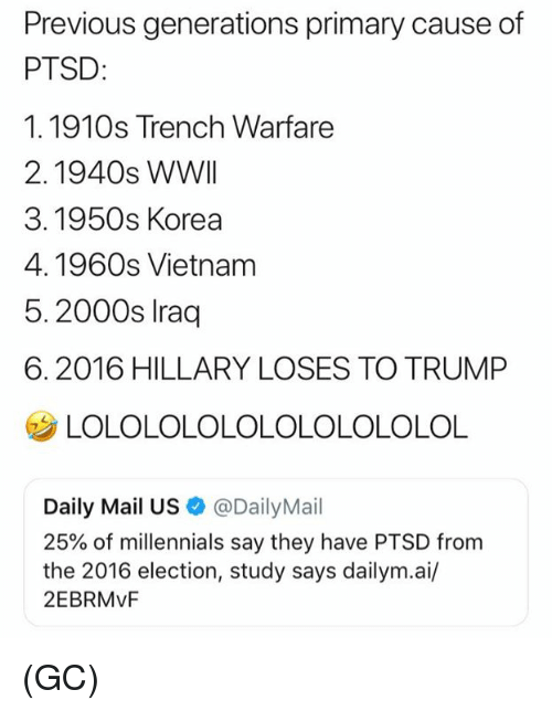 2016 Election: Previous generations primary cause of  PTSD  1.1910s Trench Warfare  2.1940s WWll  3.1950s Korea  4.1960s Vietnam  5.2000s lraq  6.2016 HILLARY LOSES TO TRUMP  LOLOLOLOLOLOLOLOLOLOL  Daily Mail US@DailyMail  25% of millennials say they have PTSD from  the 2016 election, study says dailym.ai/  2EBRMVF (GC)