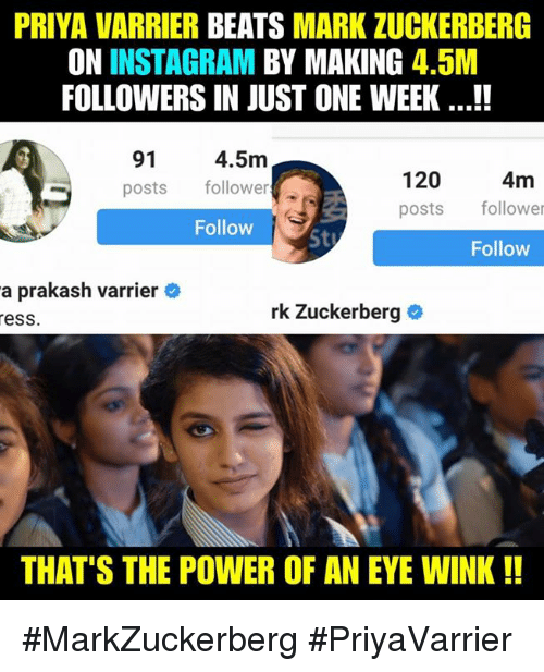 Instagram, Mark Zuckerberg, and Beats: PRIYA VARRIER BEATS MARK ZUCKERBERG  ON INSTAGRAM BY MAKING 4.5M  FOLLOWERS IN JUST ONE WEEK ...!!  91 4.5m  posts follower  120  posts follower  4m  Follow (St  Follow  a prakash varrier  ess.  rk Zuckerberg  THAT'S THE POWER OF AN EYE WINK!! #MarkZuckerberg #PriyaVarrier