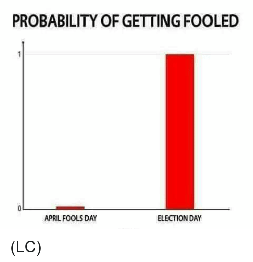 election day: PROBABILITY OF GETTING FOOLED  APRIL FOOLS DAY  ELECTION DAY (LC)