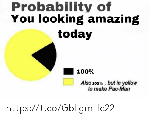 probability: Probability of  You looking amazing  today  100%  Also 100% , but in yellow  to make Pac-Man https://t.co/GbLgmLlc22