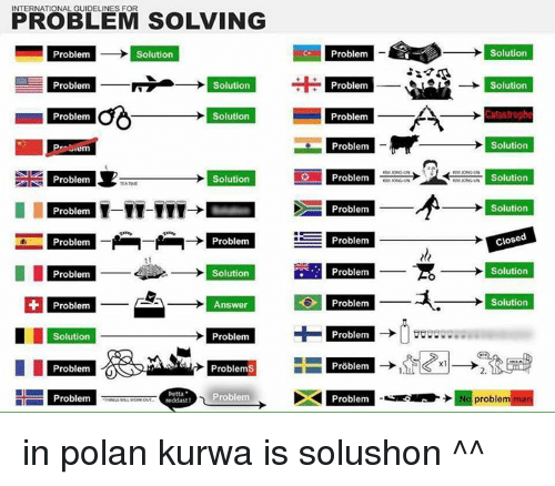teaching problem and solution essays Problem/solution explicit comprehension lesson second grade raise cards at solution to problem—build problem and then several attempts to solve the.