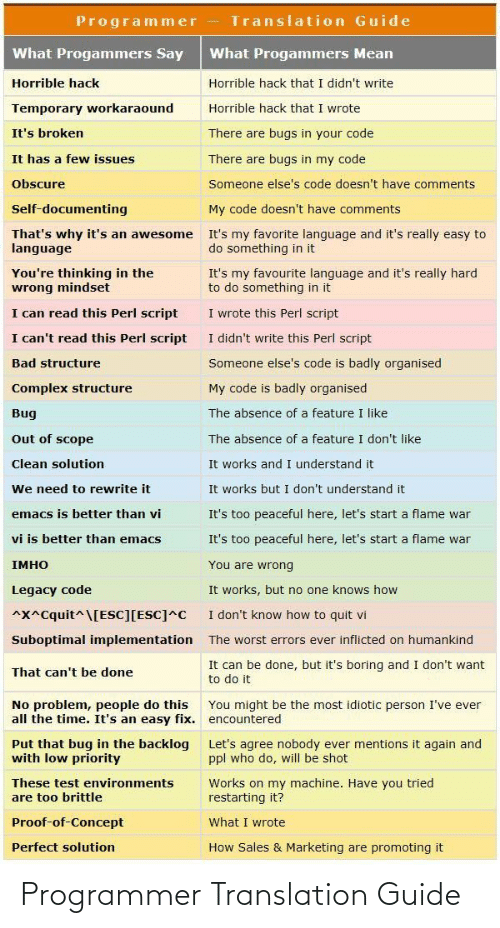 Translation: Programmer Translation Guide