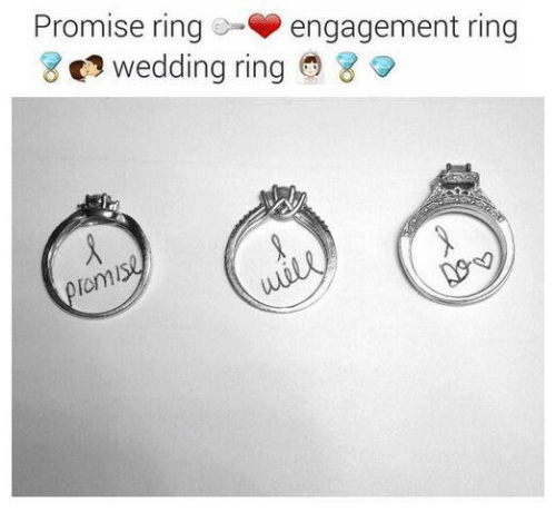Engagement Ring Definition