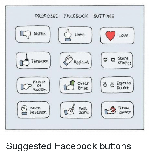 Doubt: PROPOSED FACEBOOK BUTTONS  Dislike.  Hate  Love  Stare  Threaten  Applaud  creepily  Accuse  Offer  s Doubt  Bribe  of  Racism  incite.  Throw  PaSS  Tomato  Rebellion  Joint Suggested Facebook buttons